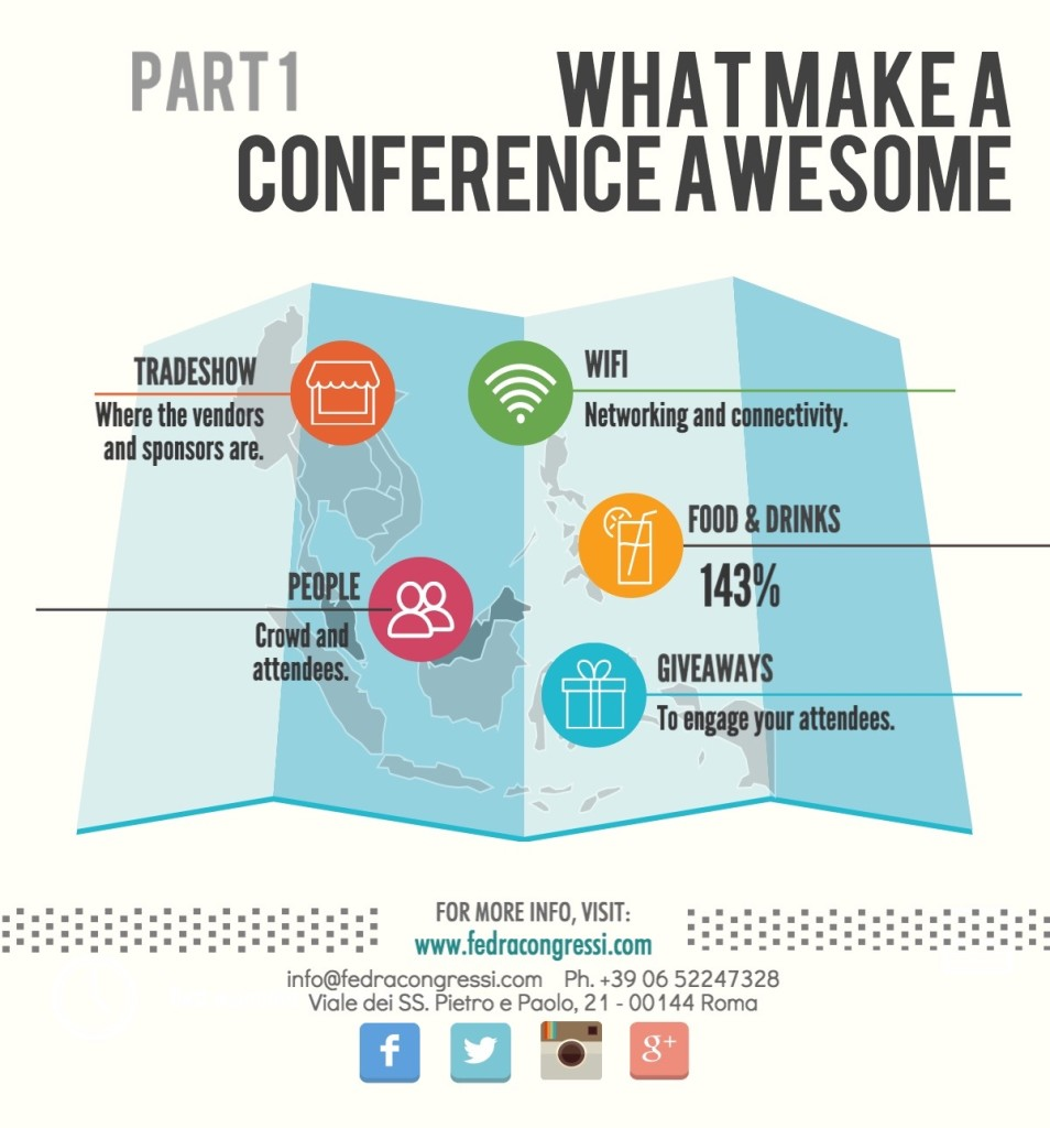What make a conference awesome – Part 1 [infographic]